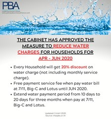 Water Charges REDUCED
