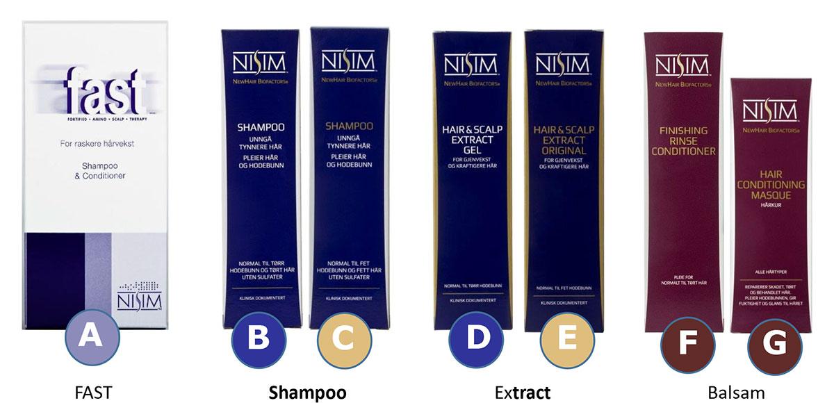 Hvilket produkt skal jeg velge ?